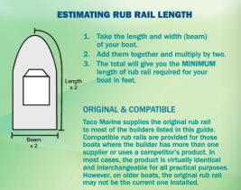 Taco Marine rub rail