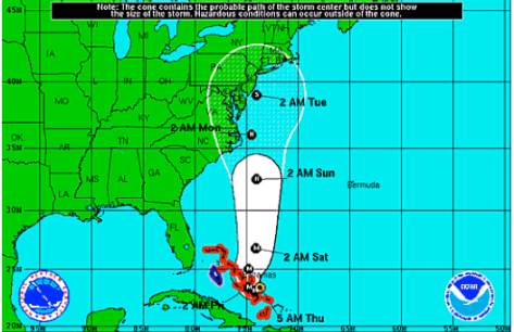 Forecast Track for Hurricane Joaquin
